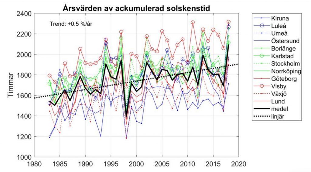 Dags för IPCC att erkänna sina fel 3